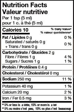 Grandma's Garden Nutritional Panel