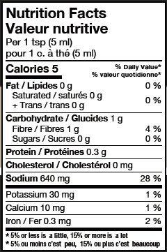 Gusto D'Italia Nutritional Panel