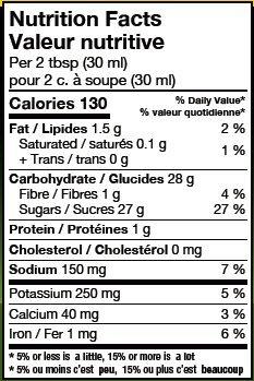 Sugar & Spice Nutritional Panel